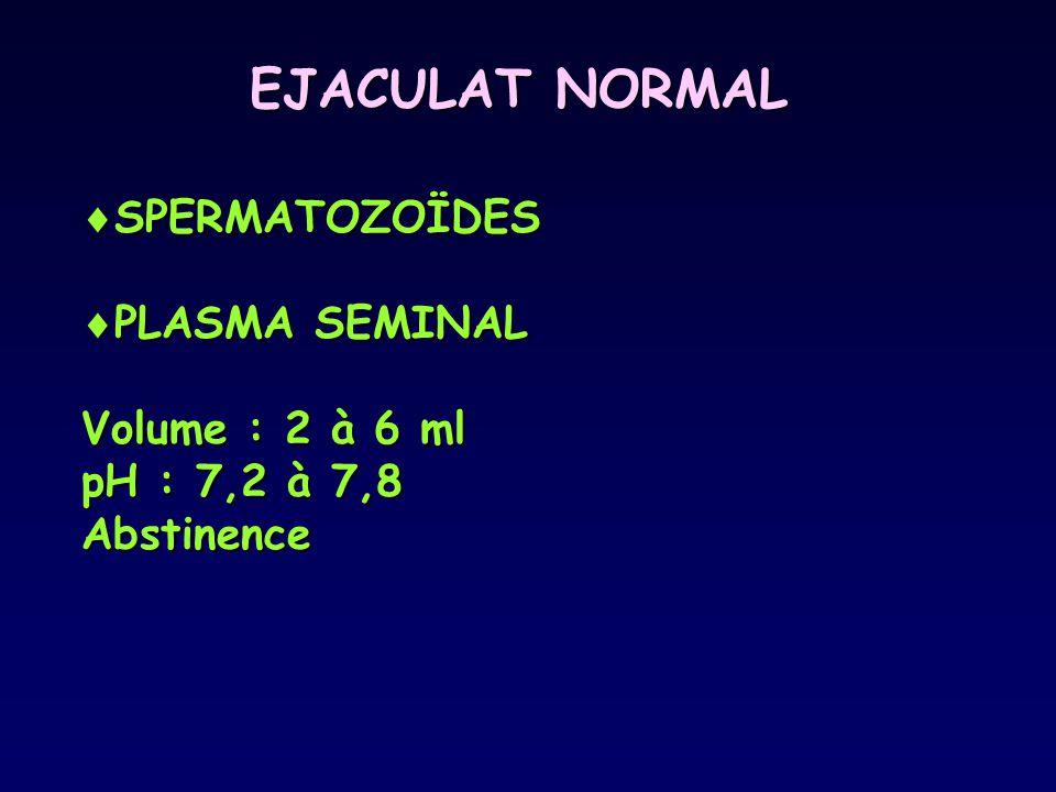 EJACULAT NORMAL  SPERMATOZOÏDES  PLASMA SEMINAL Volume : 2 à 6 ml pH : 7,2 à 7,8 Abstinence