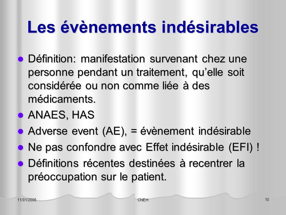 CNEH 10 11/01/2006 Les évènements indésirables Définition: manifestation survenant chez une personne pendant un traitement, qu'elle soit considérée ou