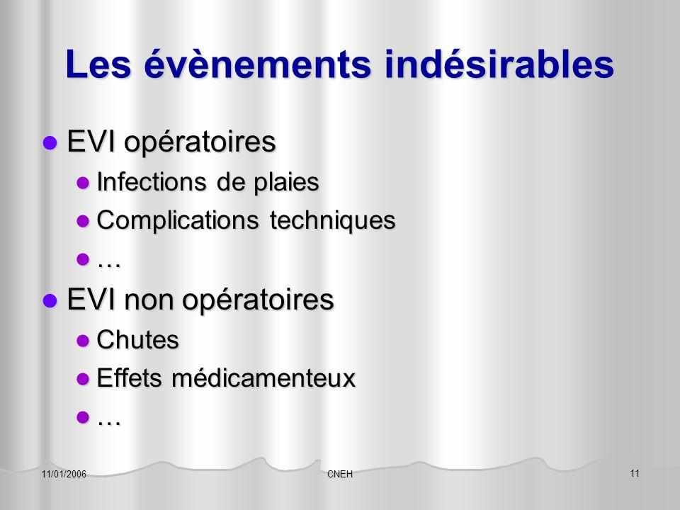 CNEH 11 11/01/2006 Les évènements indésirables EVI opératoires EVI opératoires Infections de plaies Infections de plaies Complications techniques Comp