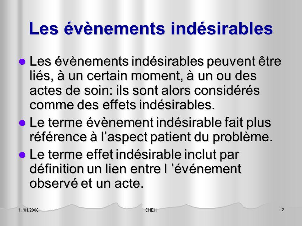 CNEH 12 11/01/2006 Les évènements indésirables Les évènements indésirables peuvent être liés, à un certain moment, à un ou des actes de soin: ils sont