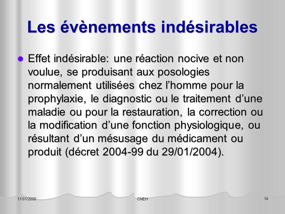 CNEH 14 11/01/2006 Les évènements indésirables Effet indésirable: une réaction nocive et non voulue, se produisant aux posologies normalement utilisée