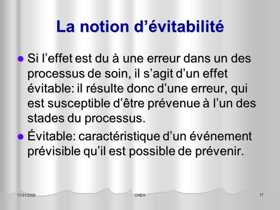 CNEH 17 11/01/2006 La notion d'évitabilité Si l'effet est du à une erreur dans un des processus de soin, il s'agit d'un effet évitable: il résulte don