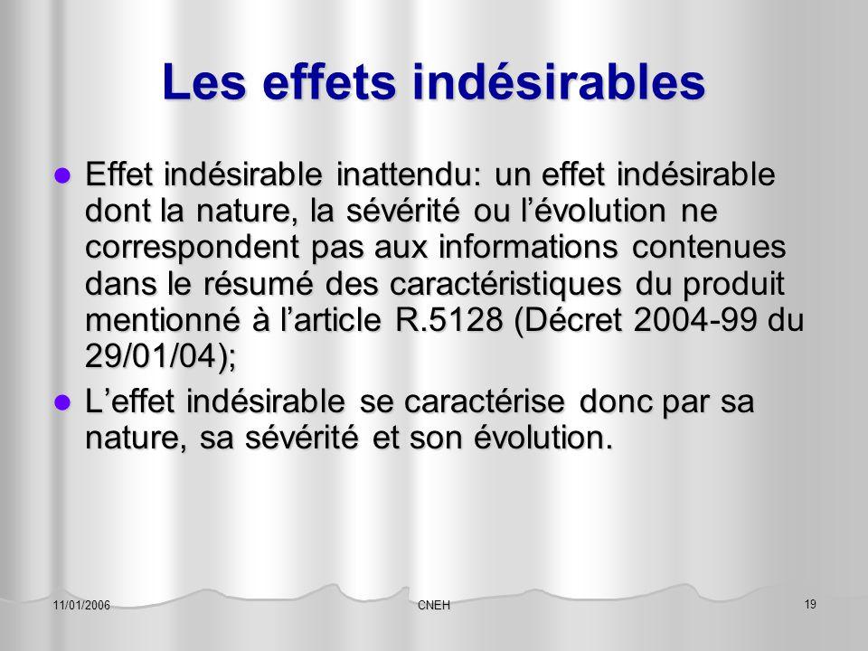 CNEH 19 11/01/2006 Les effets indésirables Effet indésirable inattendu: un effet indésirable dont la nature, la sévérité ou l'évolution ne corresponde