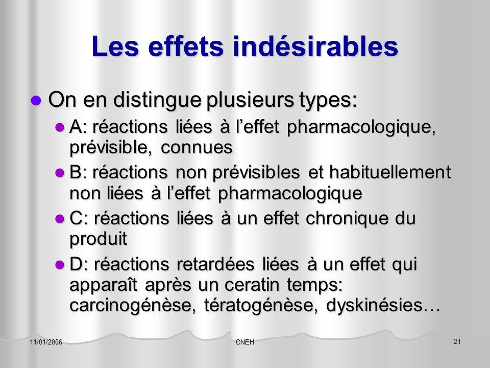 CNEH 21 11/01/2006 Les effets indésirables On en distingue plusieurs types: On en distingue plusieurs types: A: réactions liées à l'effet pharmacologi