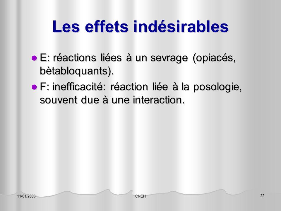 CNEH 22 11/01/2006 Les effets indésirables E: réactions liées à un sevrage (opiacés, bètabloquants). E: réactions liées à un sevrage (opiacés, bètablo