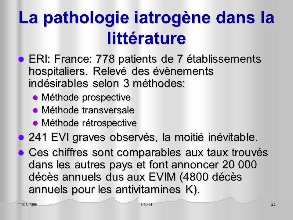 CNEH 25 11/01/2006 La pathologie iatrogène dans la littérature ERI: France: 778 patients de 7 établissements hospitaliers. Relevé des évènements indés