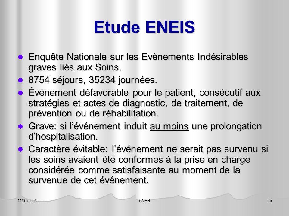 CNEH 26 11/01/2006 Etude ENEIS Enquête Nationale sur les Evènements Indésirables graves liés aux Soins. Enquête Nationale sur les Evènements Indésirab