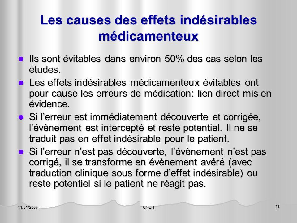 CNEH 31 11/01/2006 Les causes des effets indésirables médicamenteux Ils sont évitables dans environ 50% des cas selon les études. Ils sont évitables d