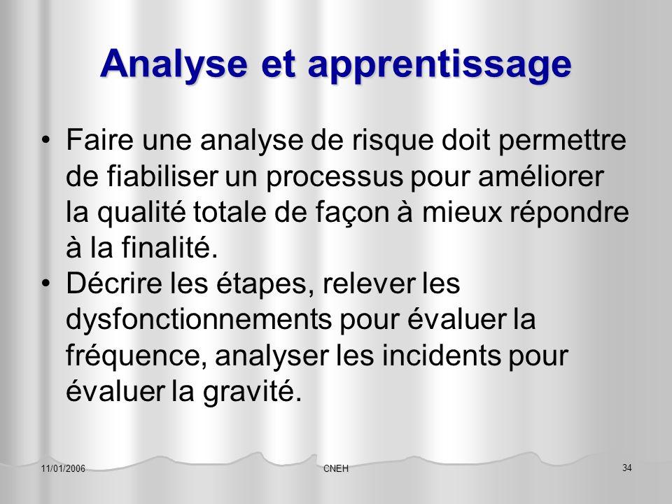 CNEH 34 11/01/2006 Analyse et apprentissage Faire une analyse de risque doit permettre de fiabiliser un processus pour améliorer la qualité totale de