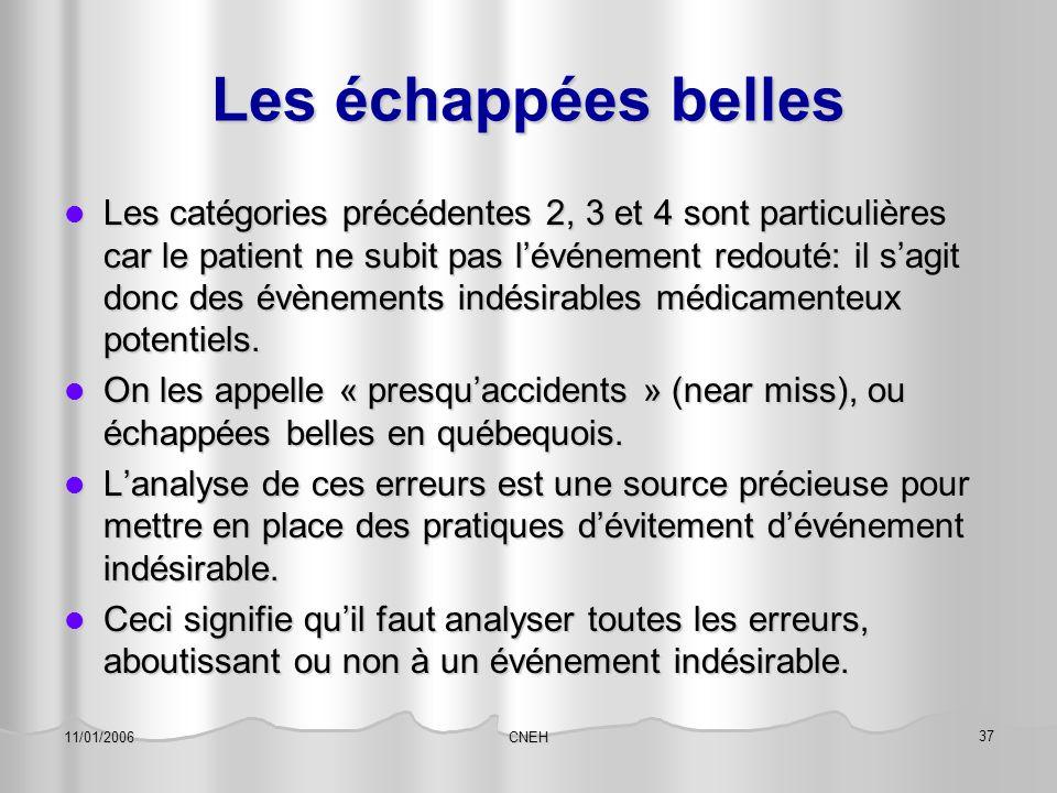 CNEH 37 11/01/2006 Les échappées belles Les catégories précédentes 2, 3 et 4 sont particulières car le patient ne subit pas l'événement redouté: il s'