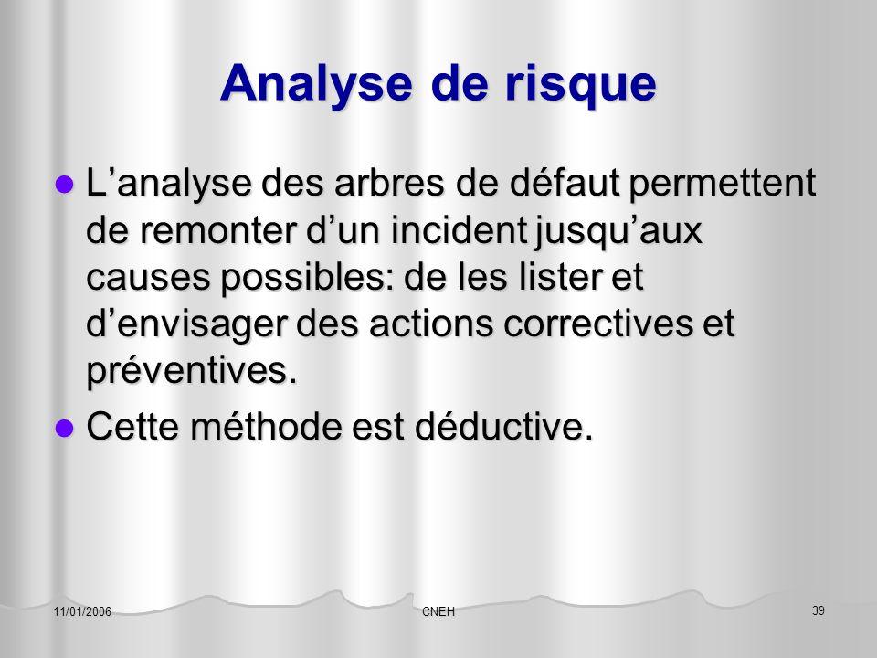 CNEH 39 11/01/2006 Analyse de risque L'analyse des arbres de défaut permettent de remonter d'un incident jusqu'aux causes possibles: de les lister et