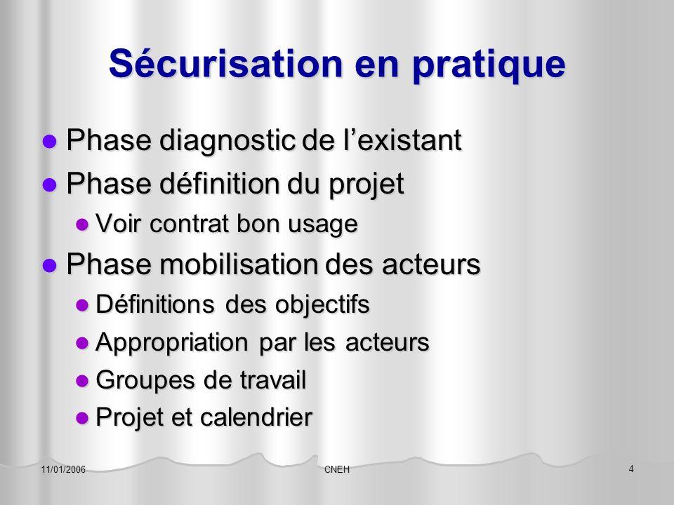 CNEH 4 11/01/2006 Sécurisation en pratique Phase diagnostic de l'existant Phase diagnostic de l'existant Phase définition du projet Phase définition d
