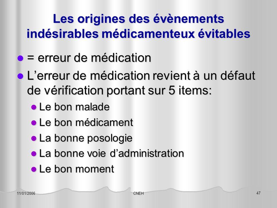 CNEH 47 11/01/2006 Les origines des évènements indésirables médicamenteux évitables = erreur de médication = erreur de médication L'erreur de médicati
