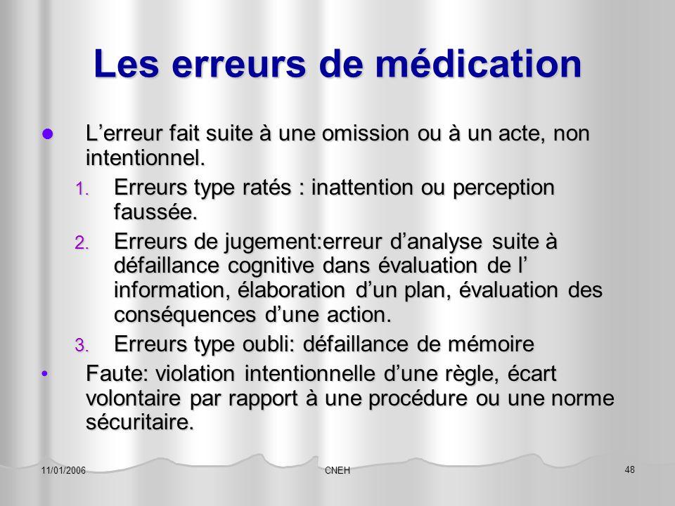 CNEH 48 11/01/2006 Les erreurs de médication L'erreur fait suite à une omission ou à un acte, non intentionnel. L'erreur fait suite à une omission ou