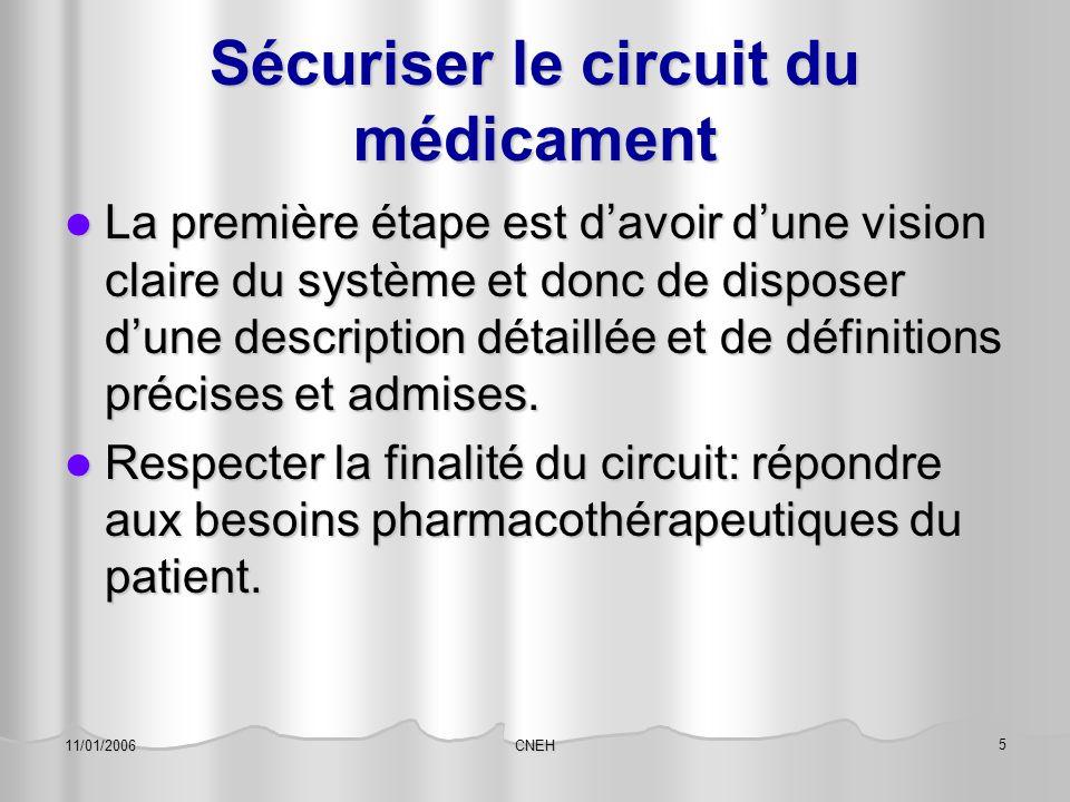 CNEH 5 11/01/2006 Sécuriser le circuit du médicament La première étape est d'avoir d'une vision claire du système et donc de disposer d'une descriptio