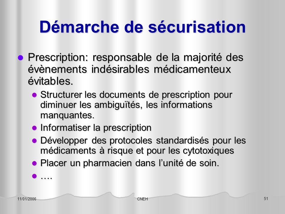 CNEH 51 11/01/2006 Démarche de sécurisation Prescription: responsable de la majorité des évènements indésirables médicamenteux évitables. Prescription