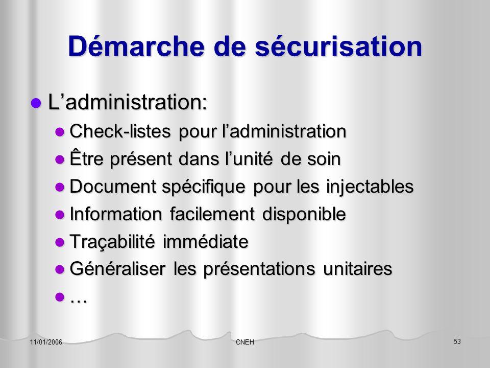 CNEH 53 11/01/2006 Démarche de sécurisation L'administration: L'administration: Check-listes pour l'administration Check-listes pour l'administration