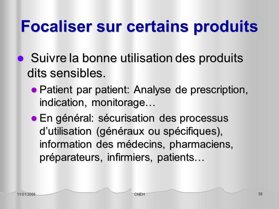 CNEH 58 11/01/2006 Focaliser sur certains produits Suivre la bonne utilisation des produits dits sensibles. Suivre la bonne utilisation des produits d