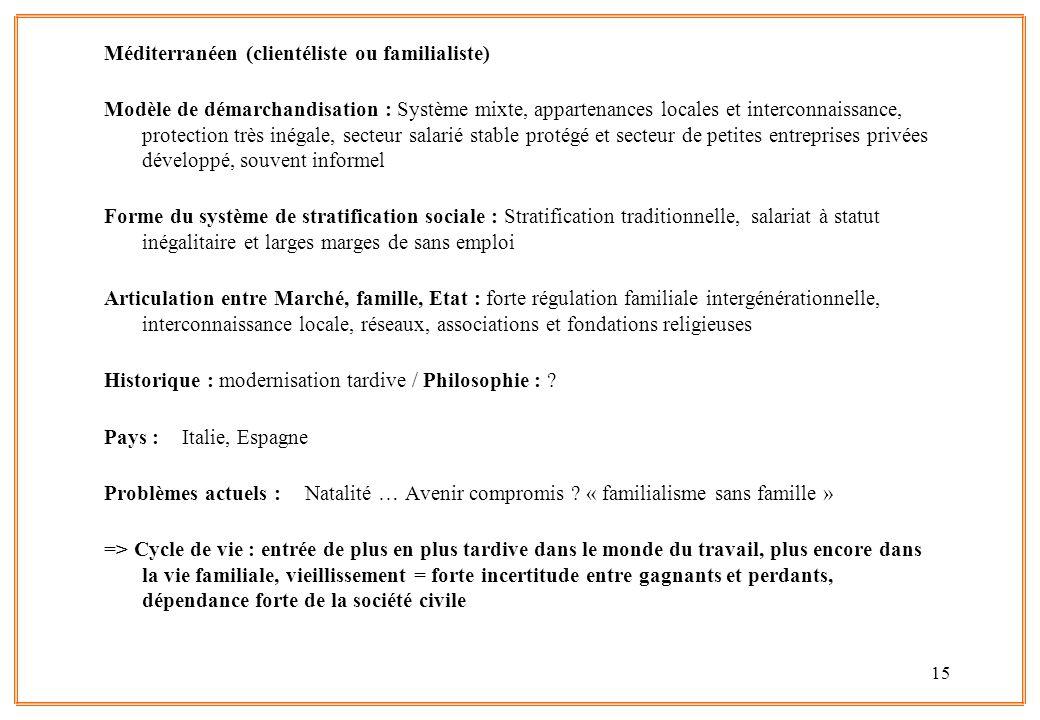 15 Méditerranéen (clientéliste ou familialiste) Modèle de démarchandisation : Système mixte, appartenances locales et interconnaissance, protection tr