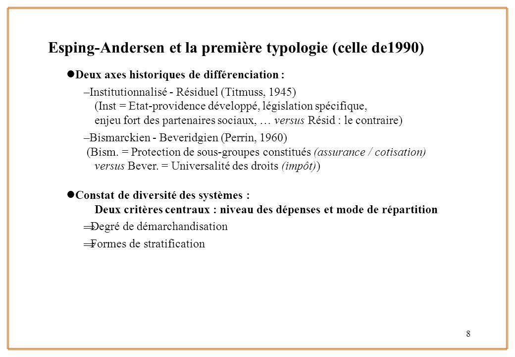 8 lDeux axes historiques de différenciation : –Institutionnalisé - Résiduel (Titmuss, 1945) (Inst = Etat-providence développé, législation spécifique,