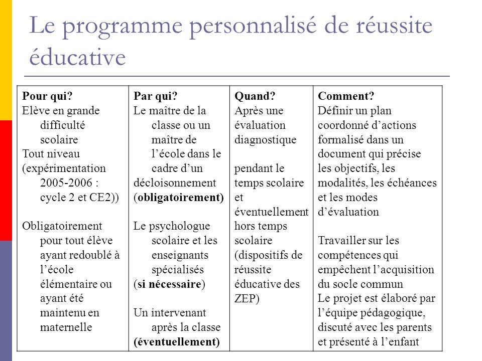 Le programme personnalisé de réussite éducative Pour qui.