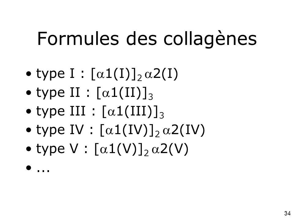 34 Formules des collagènes type I : [1(I)] 2 2(I) type II : [1(II)] 3 type III : [1(III)] 3 type IV : [1(IV)] 2 2(IV) type V : [1(V)] 2 2(V)..