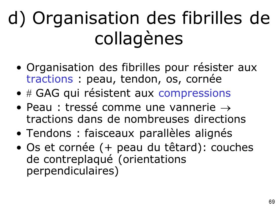 69 d) Organisation des fibrilles de collagènes Organisation des fibrilles pour résister aux tractions : peau, tendon, os, cornée  GAG qui résistent a
