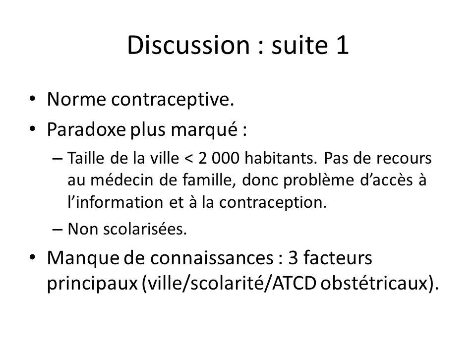 Discussion : suite 1 Norme contraceptive.