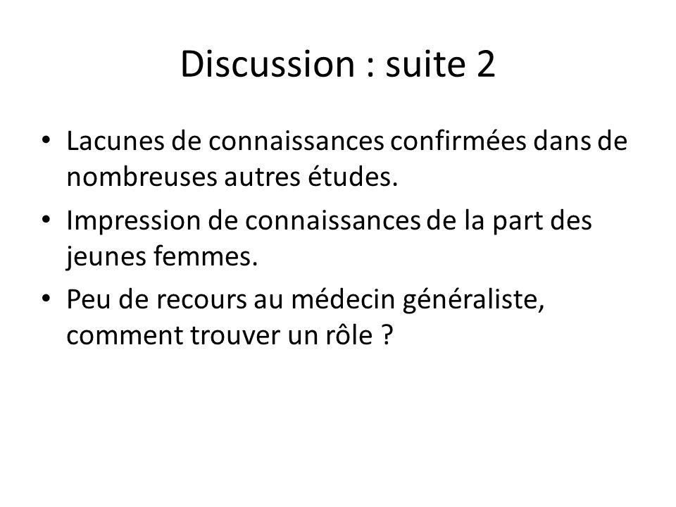 Discussion : suite 2 Lacunes de connaissances confirmées dans de nombreuses autres études.