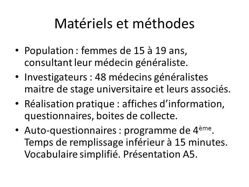 Matériels et méthodes : le questionnaire Physiologie de la reproduction (anatomie, cycle, reproduction), fonctionnement de la pilule oestro-progestative.