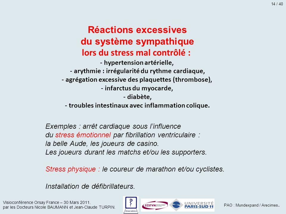 Réactions excessives du système sympathique lors du stress mal contrôlé : - hypertension artérielle, - arythmie : irrégularité du rythme cardiaque, -
