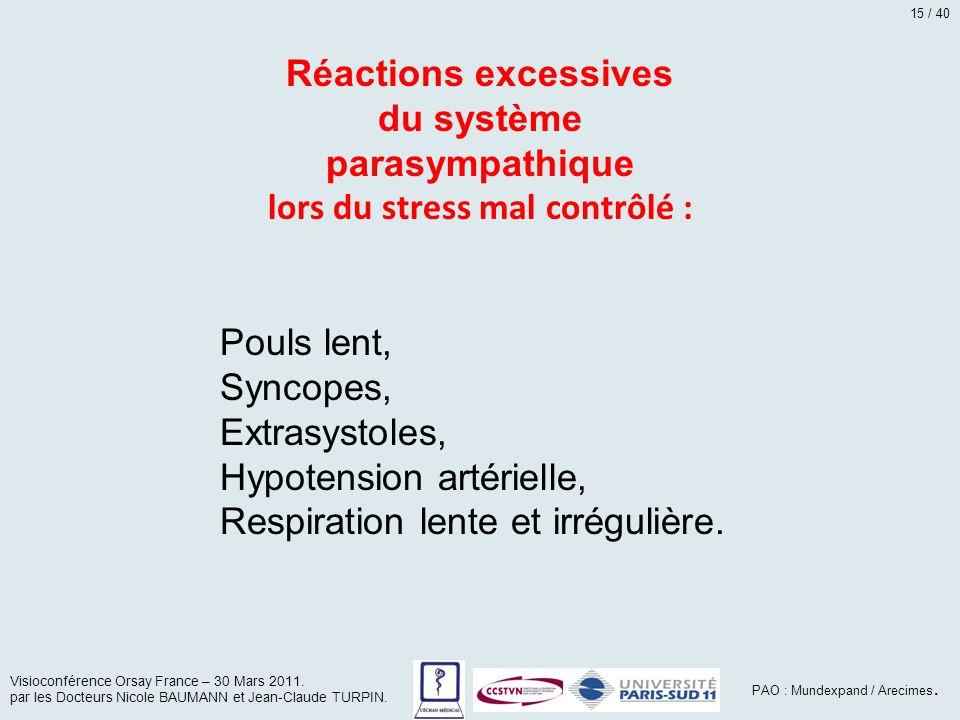 Réactions excessives du système parasympathique lors du stress mal contrôlé : Pouls lent, Syncopes, Extrasystoles, Hypotension artérielle, Respiration