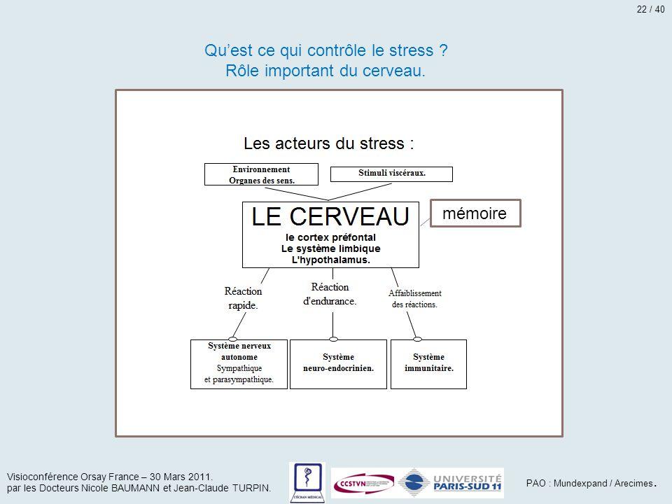 Qu'est ce qui contrôle le stress ? Rôle important du cerveau. Visioconférence Orsay France – 30 Mars 2011. par les Docteurs Nicole BAUMANN et Jean-Cla