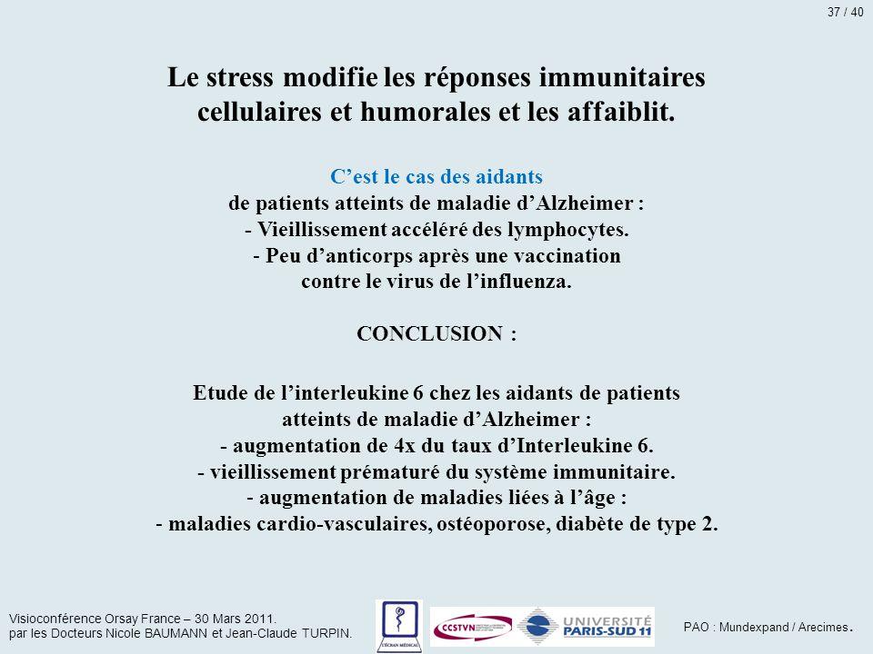 Etude de l'interleukine 6 chez les aidants de patients atteints de maladie d'Alzheimer : - augmentation de 4x du taux d'Interleukine 6. - vieillisseme
