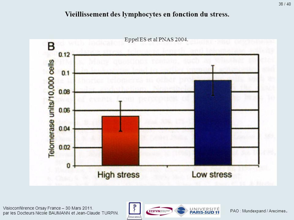 Vieillissement des lymphocytes en fonction du stress. Eppel ES et al PNAS 2004. Visioconférence Orsay France – 30 Mars 2011. par les Docteurs Nicole B