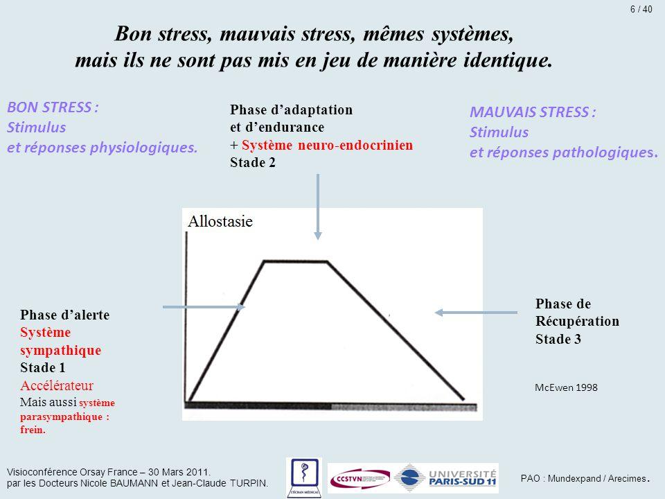Phase d'alerte Système sympathique Stade 1 Accélérateur Mais aussi système parasympathique : frein. Phase d'adaptation et d'endurance + Système neuro-