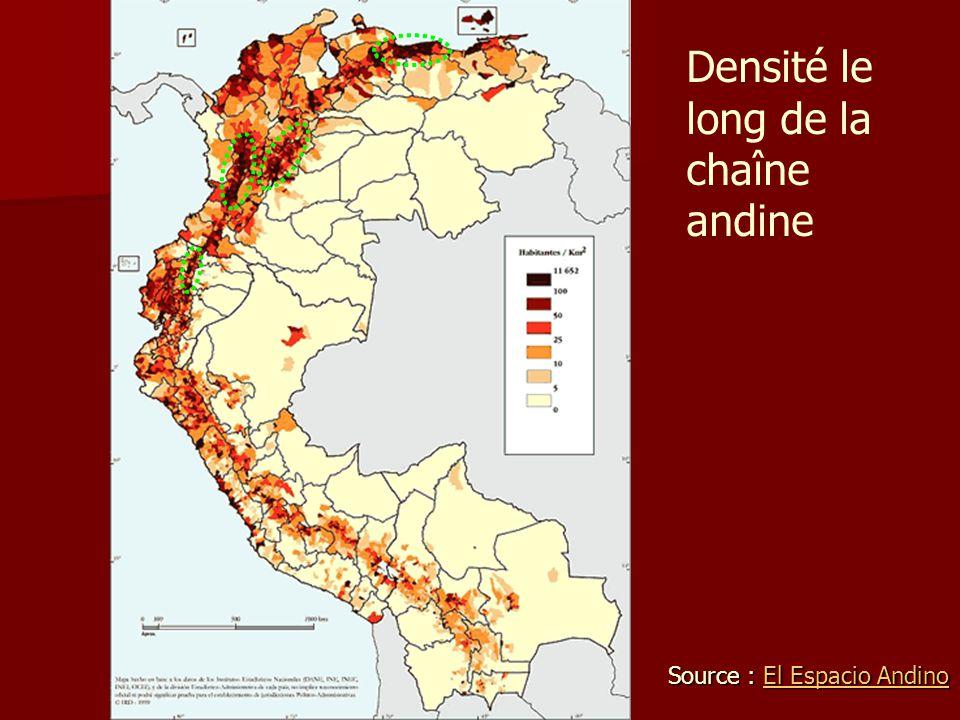 Source : El Espacio Andino El Espacio AndinoEl Espacio Andino Densité le long de la chaîne andine
