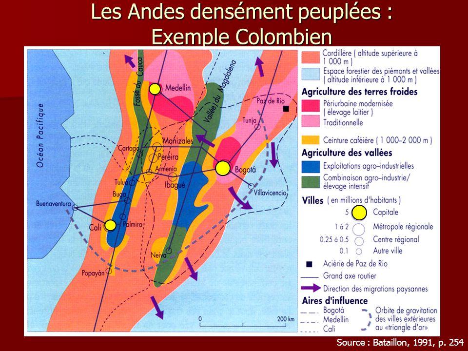 Les Andes densément peuplées : Exemple Colombien Source : Bataillon, 1991, p. 254