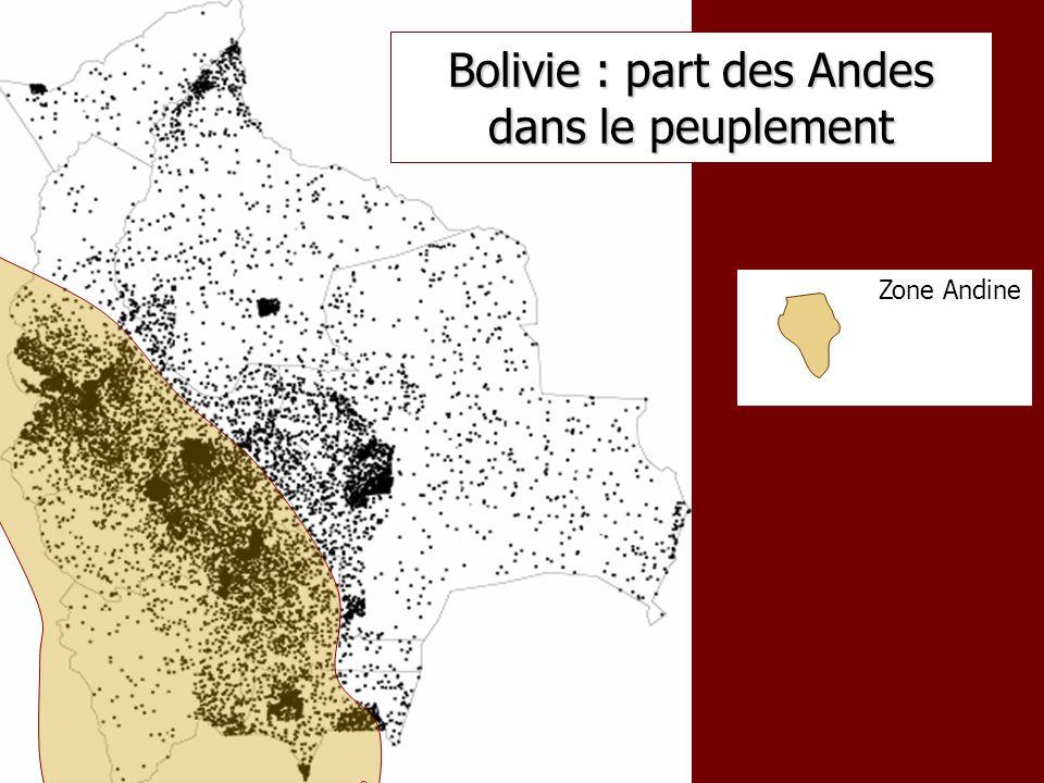 Bolivie : part des Andes dans le peuplement Zone Andine