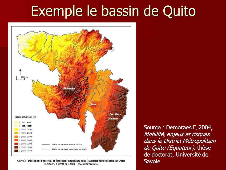 Exemple le bassin de Quito Source : Demoraes F, 2004, Mobilité, enjeux et risques dans le District Métropolitain de Quito (Equateur), thèse de doctora
