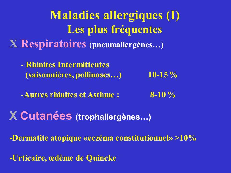 Allergie SystémiqueChoc Anaphylactique RespiratoireAsthme Rhinites annuelles ou saisonnières « Rhumes des foins » CutanéeUrticaire Hypersensibilité im