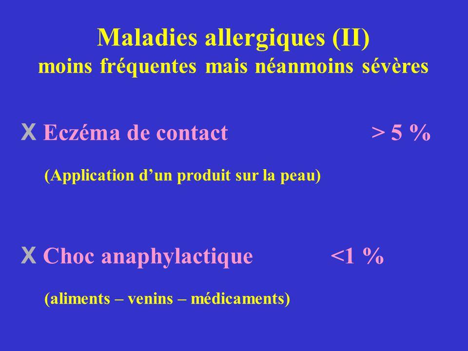 X Respiratoires (pneumallergènes…) - Rhinites Intermittentes (saisonnières, pollinoses…)10-15 % -Autres rhinites et Asthme : 8-10 % X Cutanées (tropha
