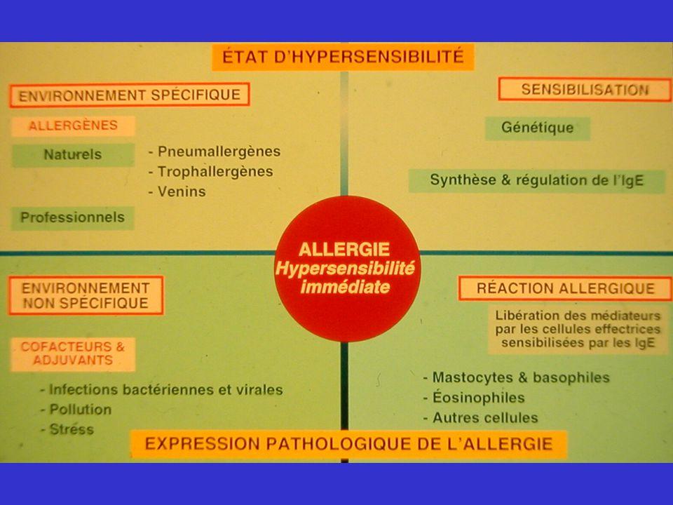 La pathologie allergique de l'Hypersensibilité Immédiate s'exprime en fonction de quatre éléments majeurs: -L'exposition aux allergènes -Le terrain pr