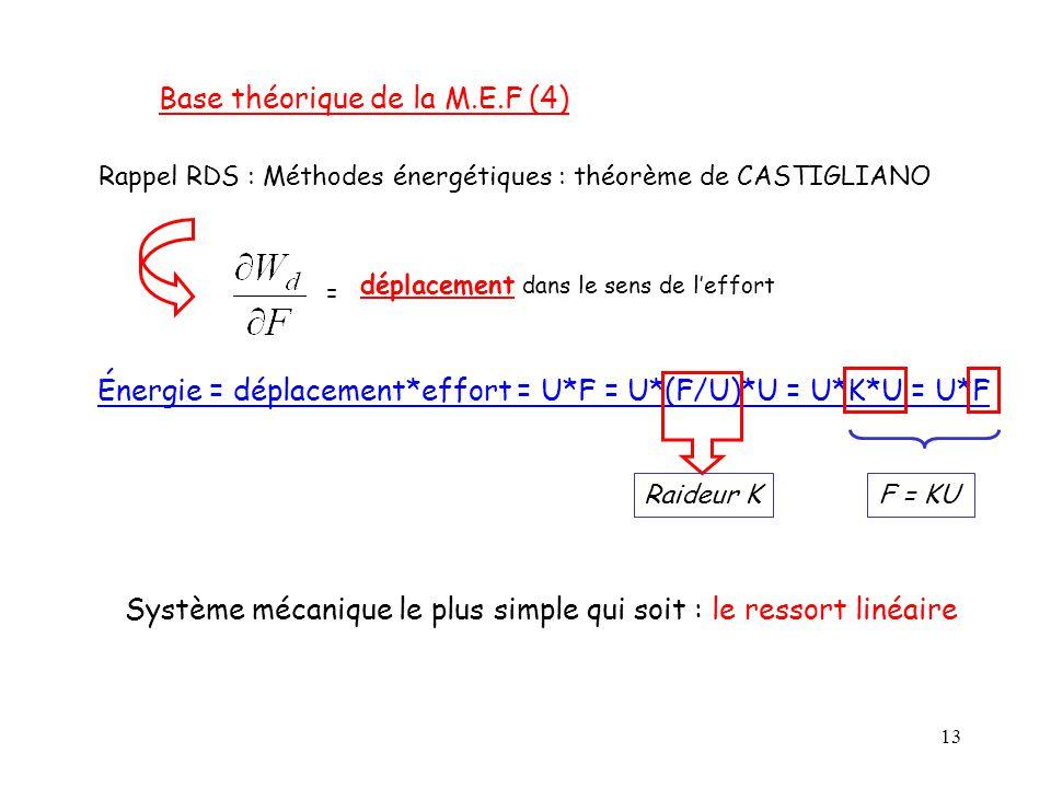 13 Base théorique de la M.E.F (4) Rappel RDS : Méthodes énergétiques : théorème de CASTIGLIANO déplacement dans le sens de l'effort Énergie = déplacem