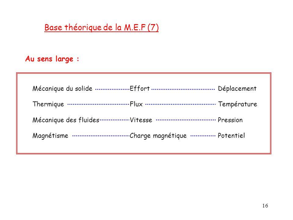16 Base théorique de la M.E.F (7) Au sens large : Mécanique du solide Thermique Mécanique des fluides Magnétisme Effort Flux Vitesse Charge magnétique