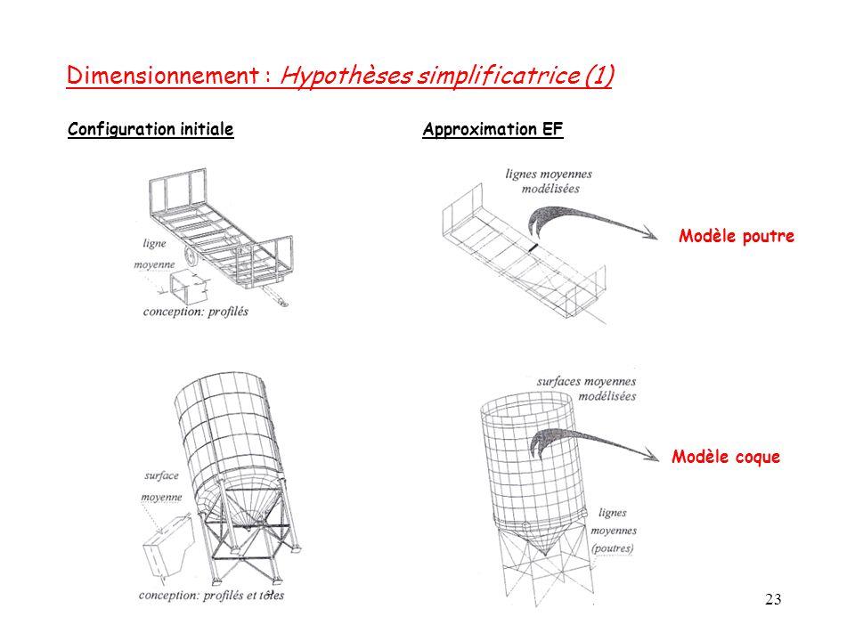 23 Configuration initialeApproximation EF Dimensionnement : Hypothèses simplificatrice (1) Modèle poutre Modèle coque