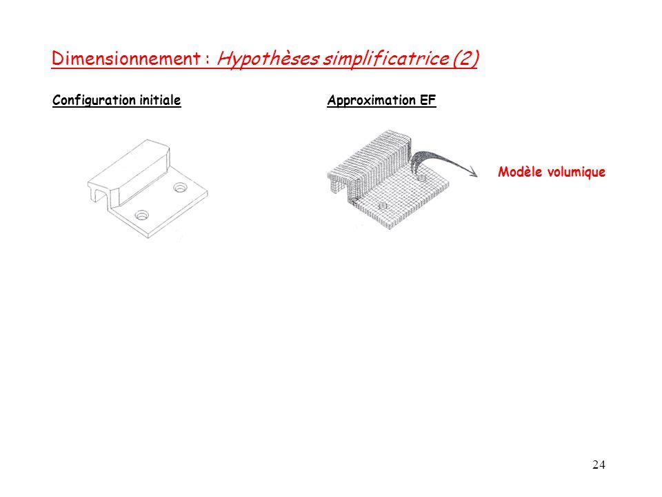 24 Configuration initialeApproximation EF Modèle volumique Dimensionnement : Hypothèses simplificatrice (2)