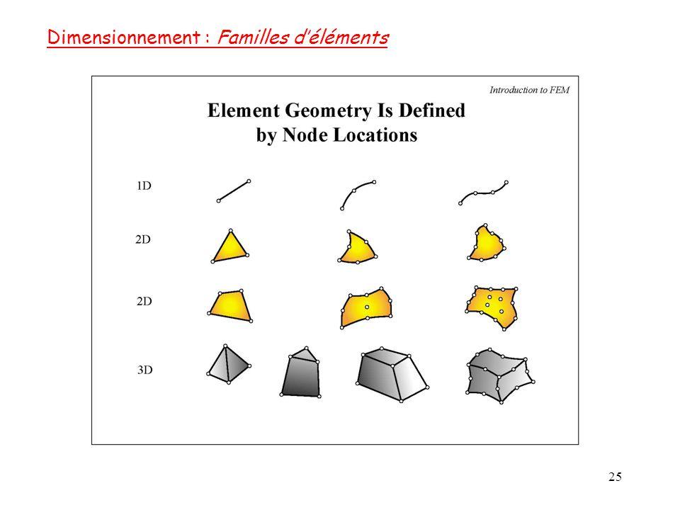 25 Dimensionnement : Familles d'éléments