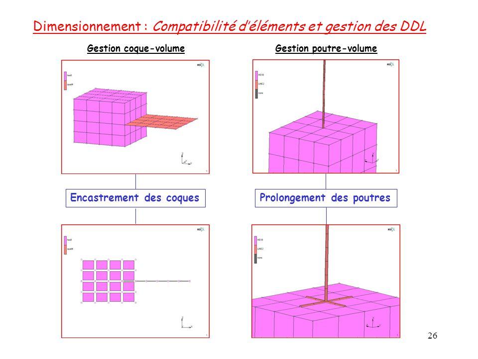 26 Dimensionnement : Compatibilité d'éléments et gestion des DDL Gestion coque-volumeGestion poutre-volume Encastrement des coquesProlongement des pou