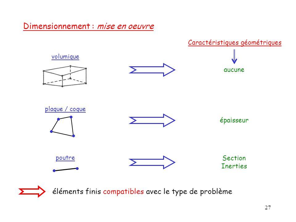 27 Dimensionnement : mise en oeuvre volumique aucune plaque / coque épaisseur poutre Section Inerties Caractéristiques géométriques éléments finis com